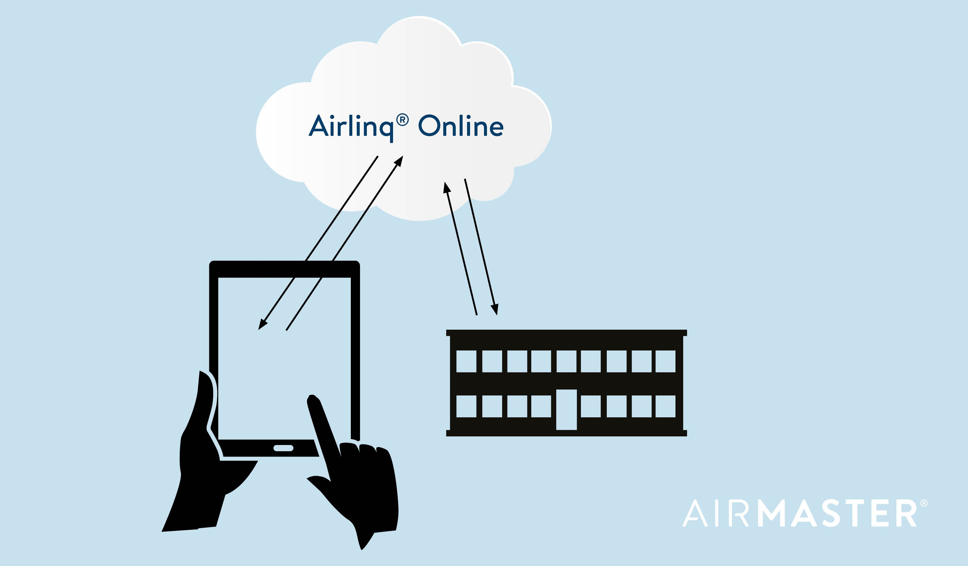 Airlinq Online
